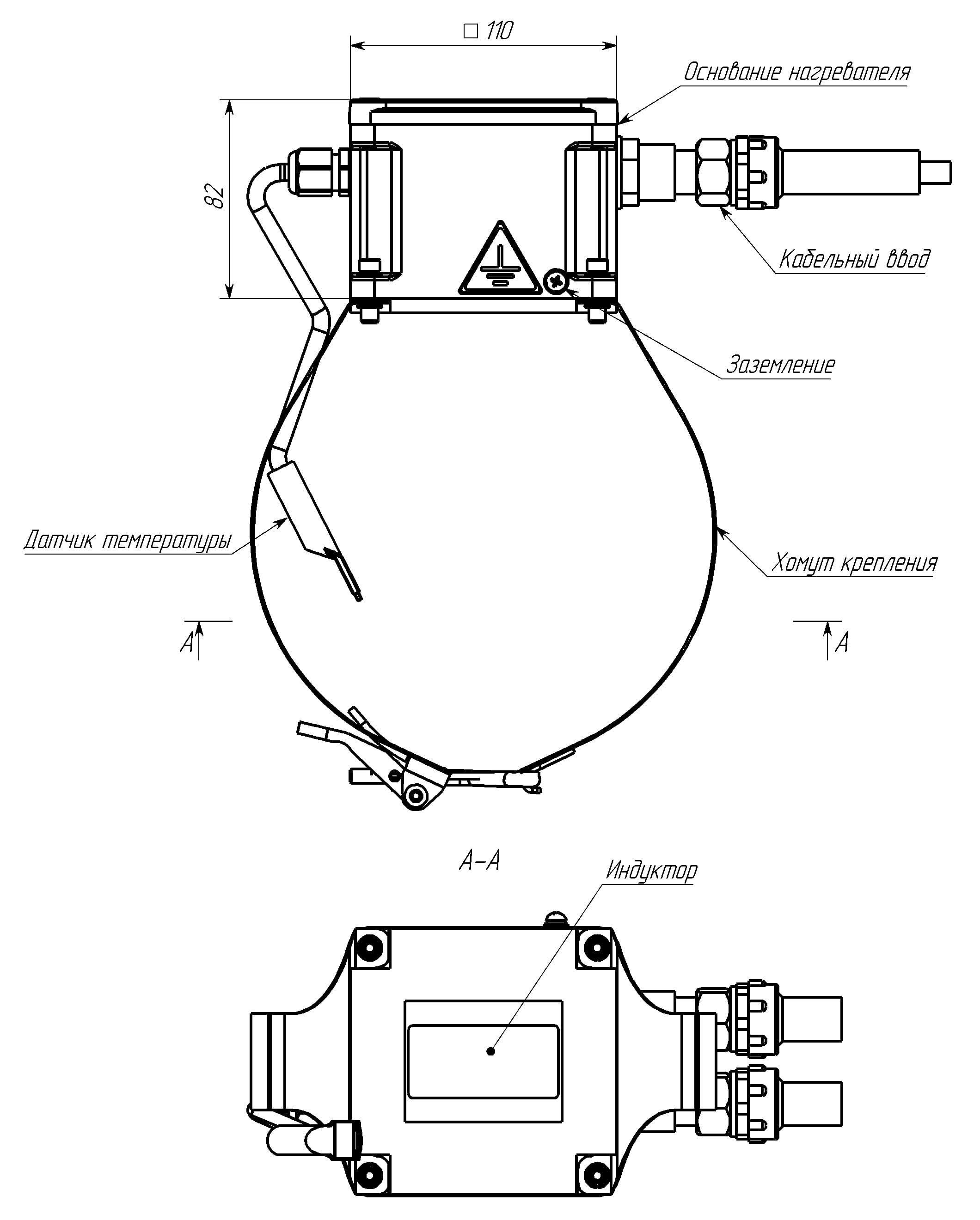 Нагреватель индукционный взрывозащищенный РИЗУР-ВИН