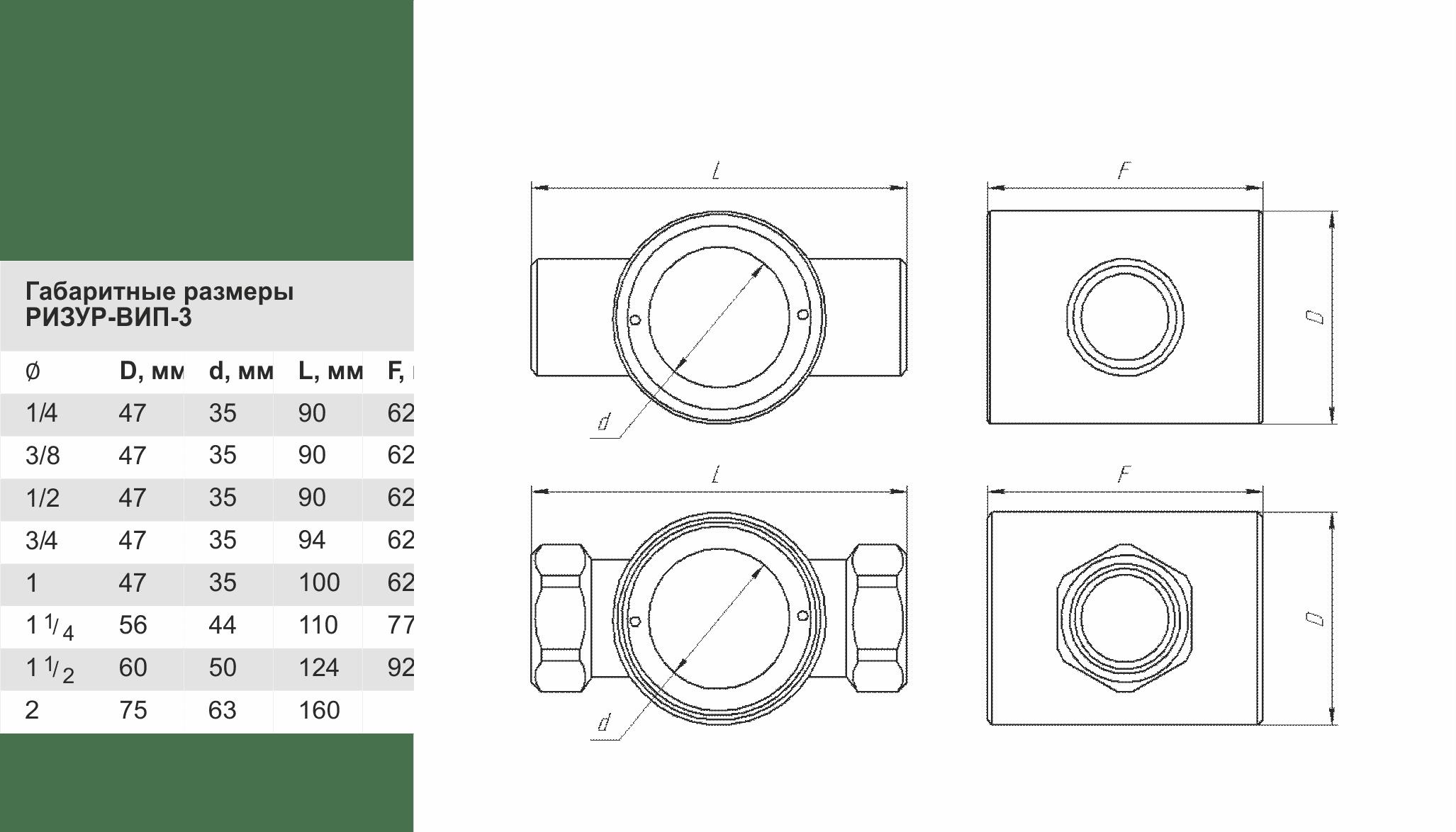Габаритные размеры РИЗУР-ВИП-3