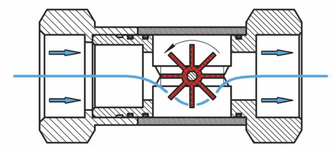 Визуальный индикатор (смотровой фонарь) потока РИЗУР-ВИП-5