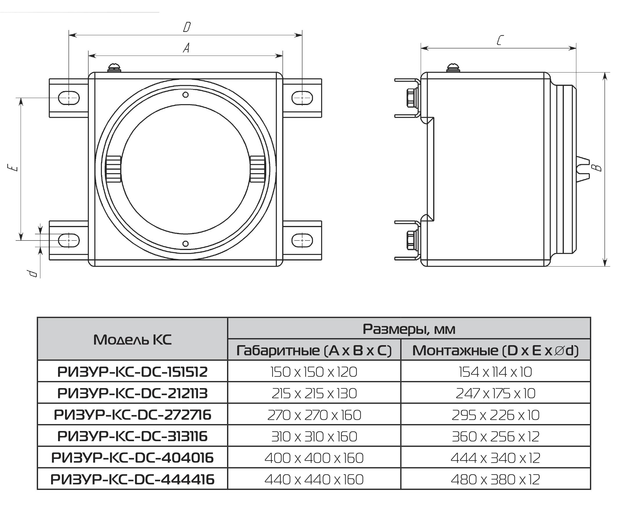 Коробка соединительная взрывозащищённая РИЗУР-КС-DC
