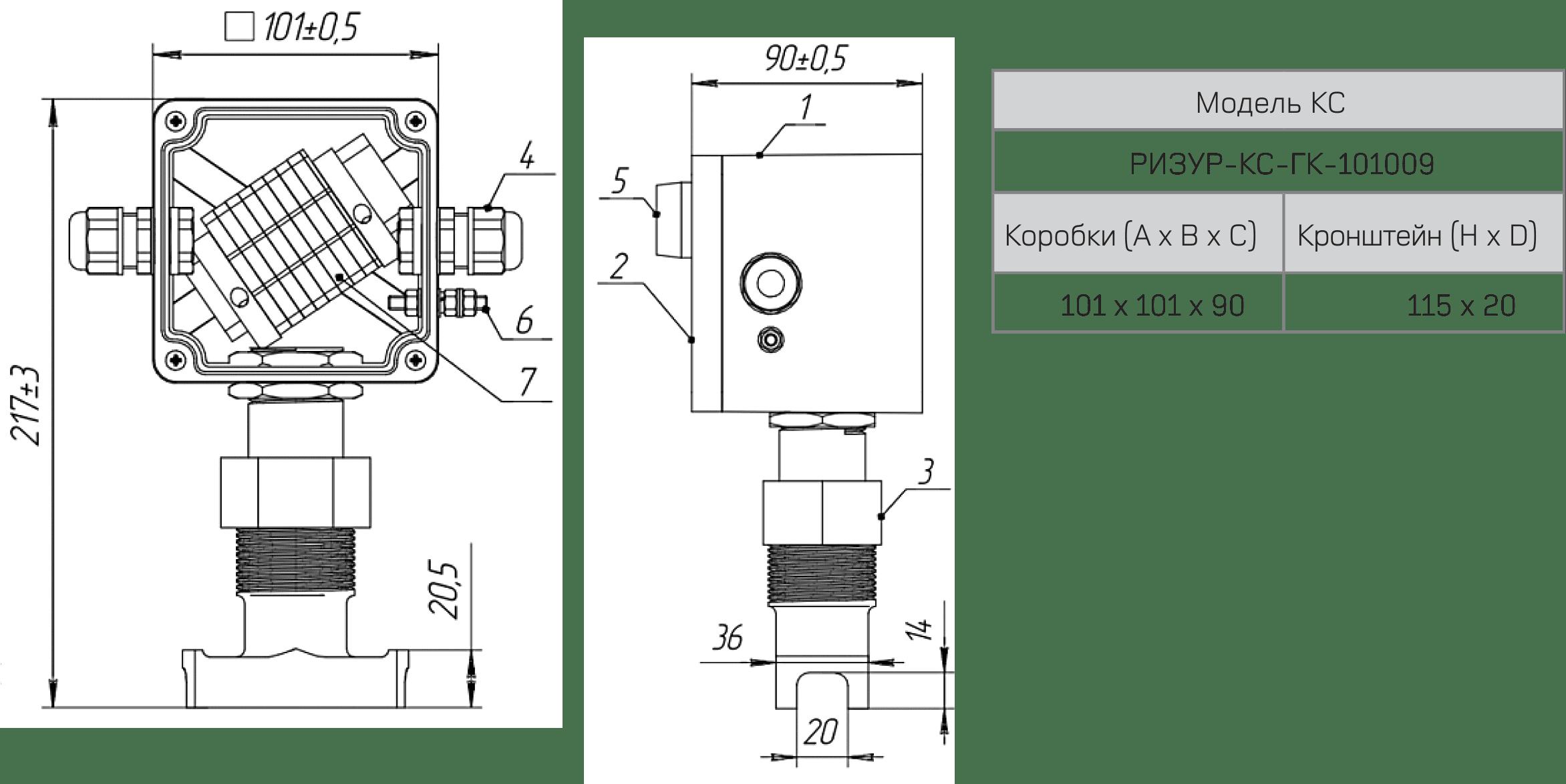Коробка соединительная взрывозащищённая РИЗУР-КС-ГК Exe